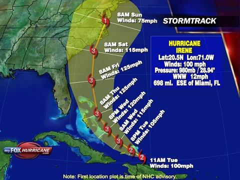 Hurricane-irene-stormtrack