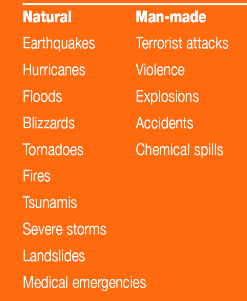 Disaster List
